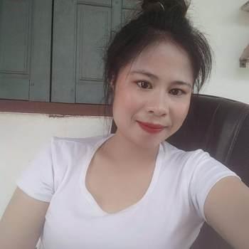 neevanhp_Viangchan_Single_Female