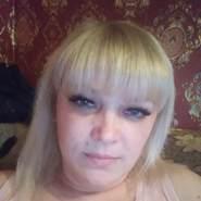 anzhelika482937's profile photo