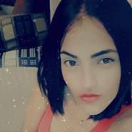 aleikav441893's profile photo