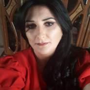 Arusik1965's profile photo