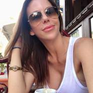 lena046510's profile photo