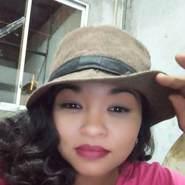 ALBITAAA's profile photo
