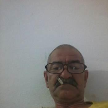 mohamedd418999_Tanger-Tetouan-Al Hoceima_Svobodný(á)_Muž