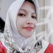 egieka's profile photo
