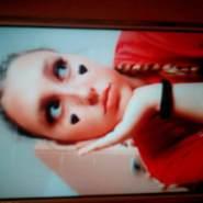 nikola233252's profile photo