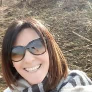 monica120210's profile photo