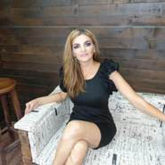 brandyjaaane's profile photo