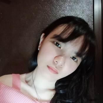 feni_chan_Jakarta Raya_Svobodný(á)_Žena