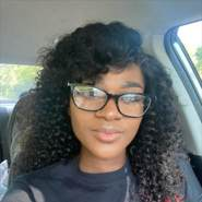 zorine34232's profile photo