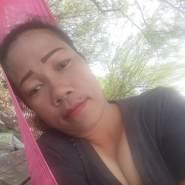 userur061662's profile photo