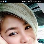 napatchaya42's profile photo
