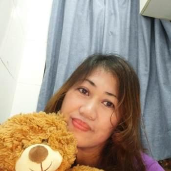 maritesm954590_Hong Kong_Single_Female