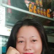 raisyahs's profile photo