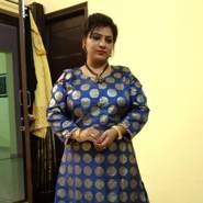 tanvis153153's profile photo