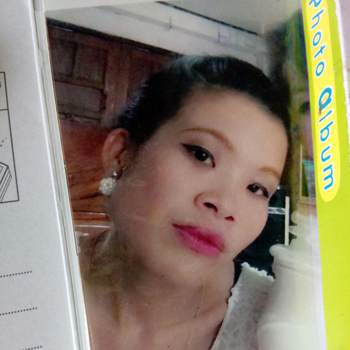 kessarinsupayong_Chiang Mai_Độc thân_Nữ
