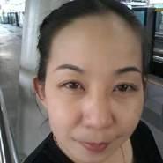 nongn935000's profile photo