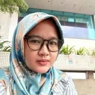 aliyatnuru's profile photo