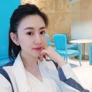 sunny60696's profile photo