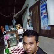 user_hkblx0128's profile photo