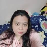 ggdb699's profile photo
