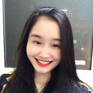 luchuong44225's profile photo