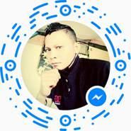 gugunp307658's profile photo