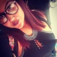 rossg388276's profile photo