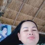 junes91's profile photo