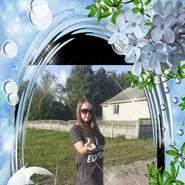nataliya284546's profile photo
