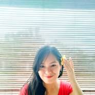 chandriavilla00's profile photo