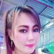 woradac704967's profile photo