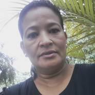 luxvillas591728's profile photo