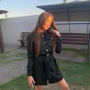 tas8058's profile photo