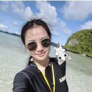 userbum058's profile photo