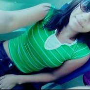 Rania77777's profile photo