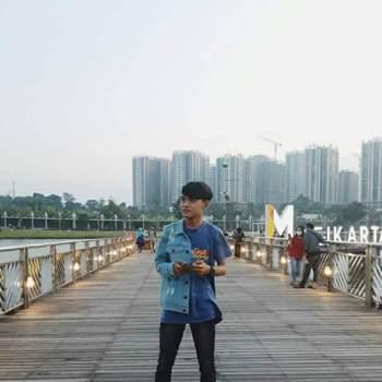 wandi331196_Jawa Barat_独身_男性