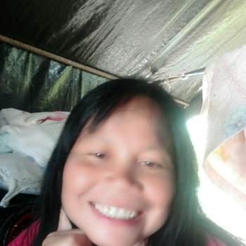 litel65_Nonthaburi_Độc thân_Nữ