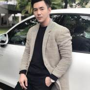 wongj81's profile photo