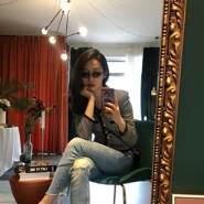 wusiw06's profile photo