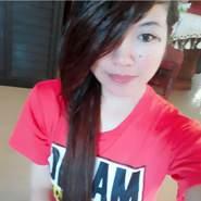 cheno08's profile photo