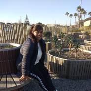 stefyr424964's profile photo