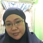weinnaa529663's profile photo