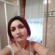 giuliaf831232's profile photo