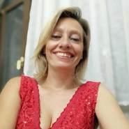 marieb291783's profile photo