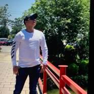thanhn831403's profile photo
