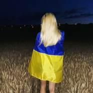 valer_iia1's profile photo