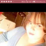jorgeq168633's profile photo