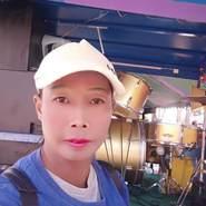 userxthrm7048's profile photo