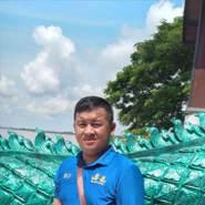 kong281's profile photo