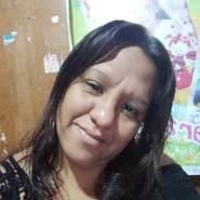 yudithe721547's profile photo